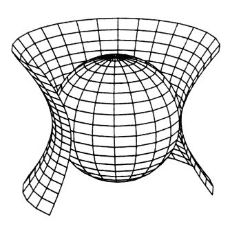 Abb. 6: Wie Abb. 5, jedoch dreidimensional