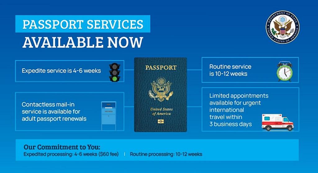 ¿Necesita renovar su pasaporte?