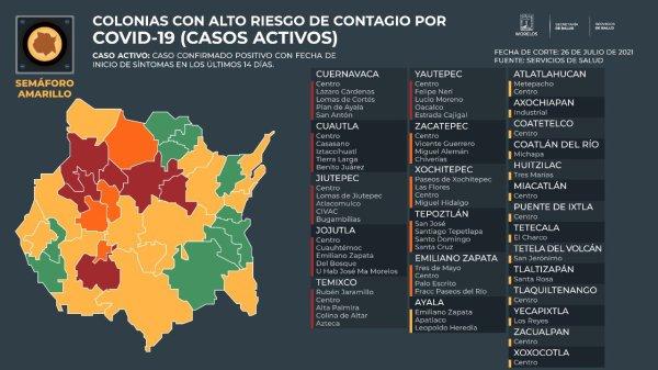 Covid-19 Morelos 26 de julio 2021