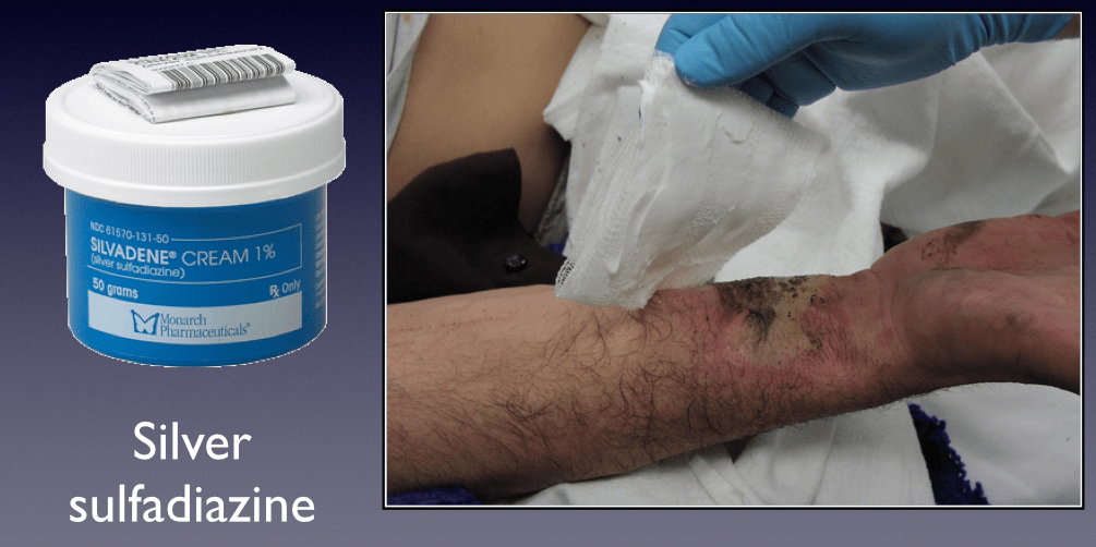 Part Iv Dressings For Outpatient Wounds Closing The Gap