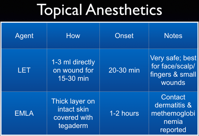 Topical Anesthetics.png
