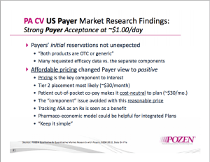 Pozen Payer Market Research Findings