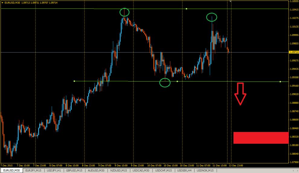 analisis (3)