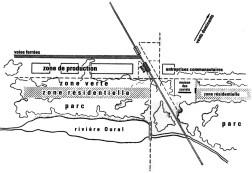 Sotsgorod: Esquema de N. Miliutin para la ciudad de Magnitogorsk de 1930.