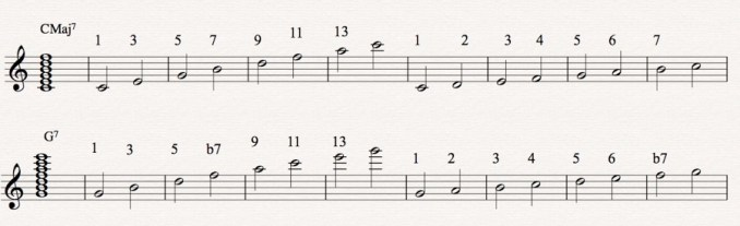0f06a-tensiones-escala
