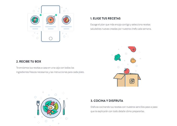 Foodinthebox: cocina saludable a domicilio