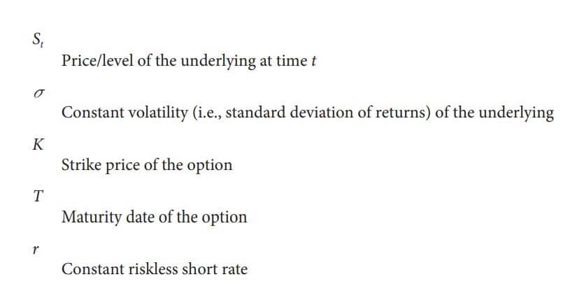 Black-Scholes-Merton option pricing formula parameters
