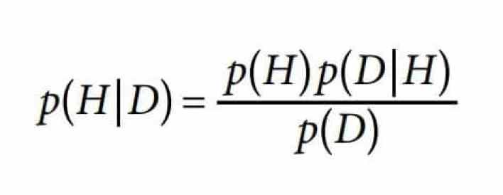 Equation 1 – Bayesian Formula