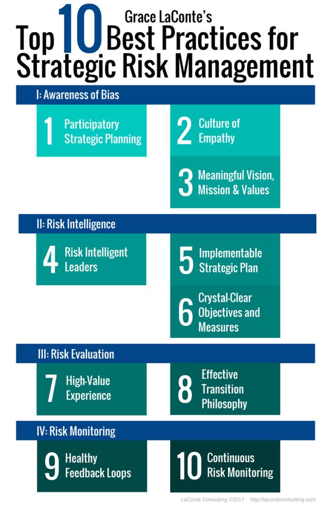 strategic risk, risk management, best practices, strategic planning, risk intelligence