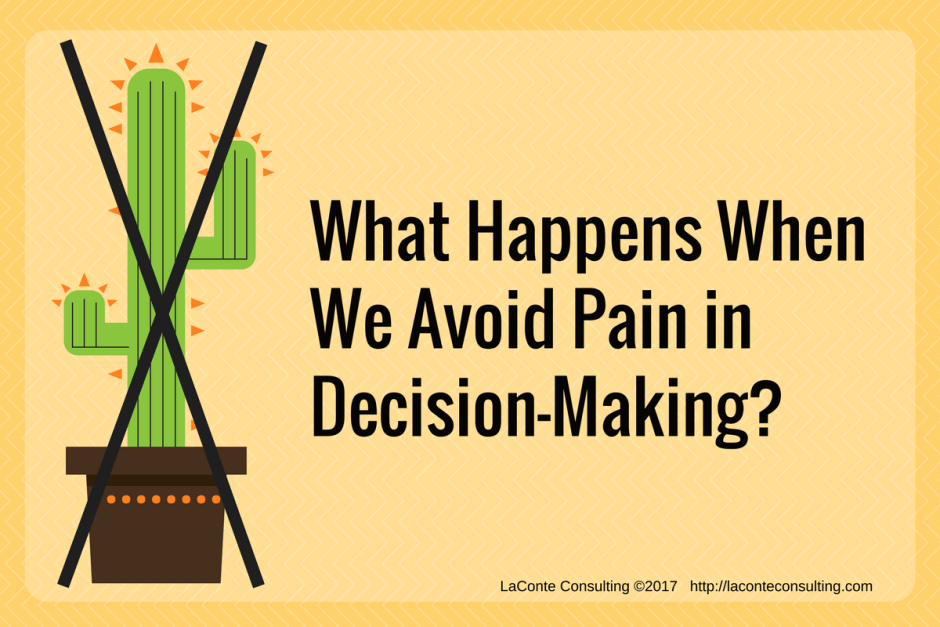pain, pain avoidance, avoid, avoiding, decisions, decision-making, management, risk management