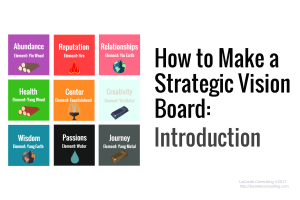 Strategic Vision Board, Strategic Vision, Strategic Planning, Vision Board, Vision boarding, basic element, yin and yang