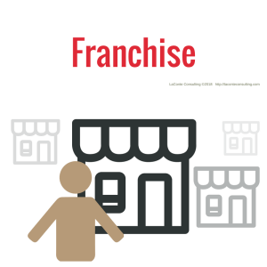business model, franchise, franchising, franchise store, physical store, strategic growth, risk management