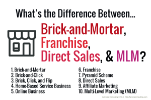 business model, brick and mortar, franchise, direct sales, MLM, multi-level marketing, strategic growth, risk management