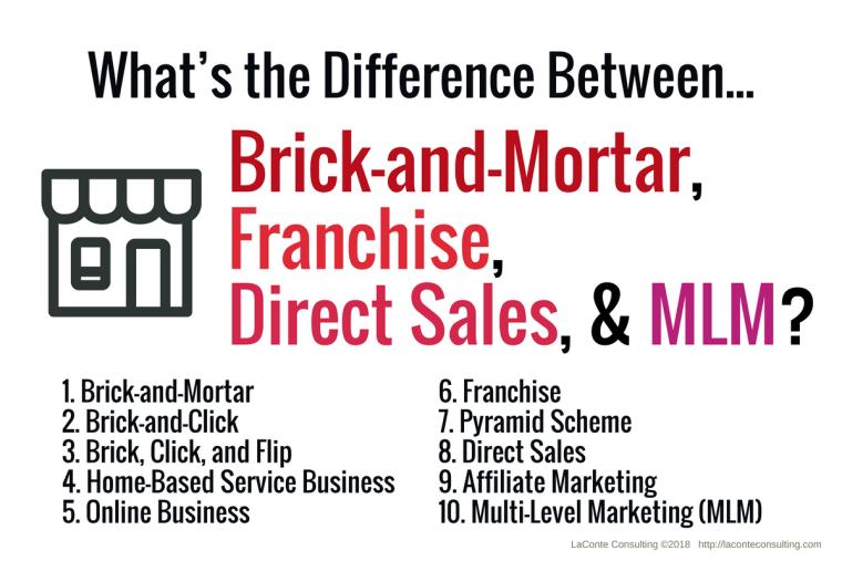 business model, brick and mortar, franchise, direct sales, MLM, multi-level marketing, strategic growth, risk management