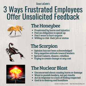frustrated employees, angry employee, injustice, workplace, toxicity, conflict, conflict resolution, strategic risk
