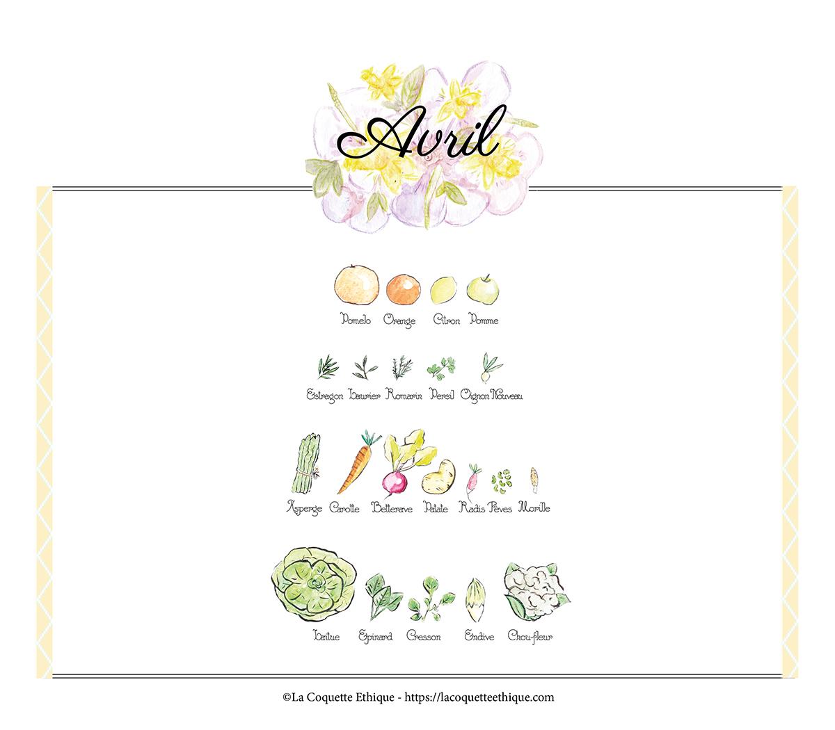 b36ed7f59a8 Fruits et légumes d avril - calendrier de saison  4 - La Coquette Ethique