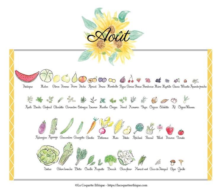fruits et légumes aout
