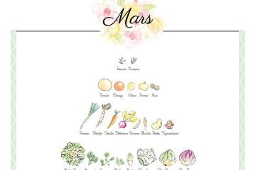 fruits et légumes de mars
