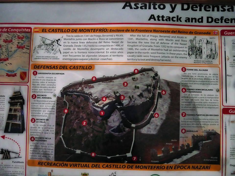 Asalto y defensa del castillo de Montefrío