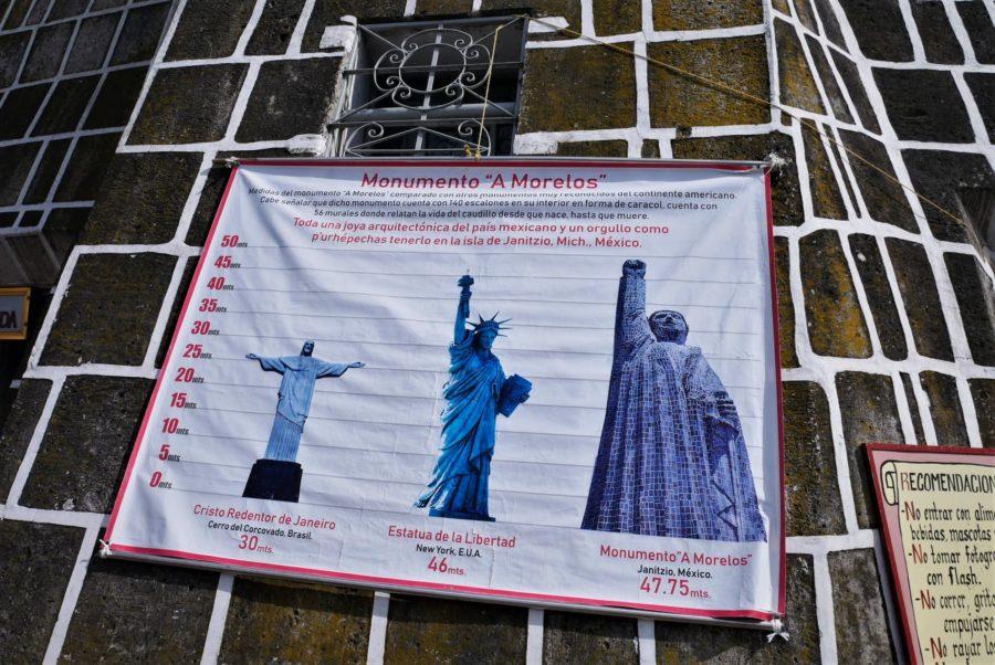 Dimensiones del Monumento a Morelos