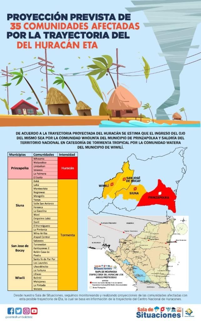 Avance del Huracán Eta, Centro Humboldt (ONG), infografía.