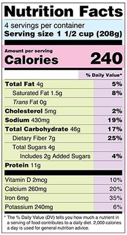 Cum calculezi carbohidrații ?