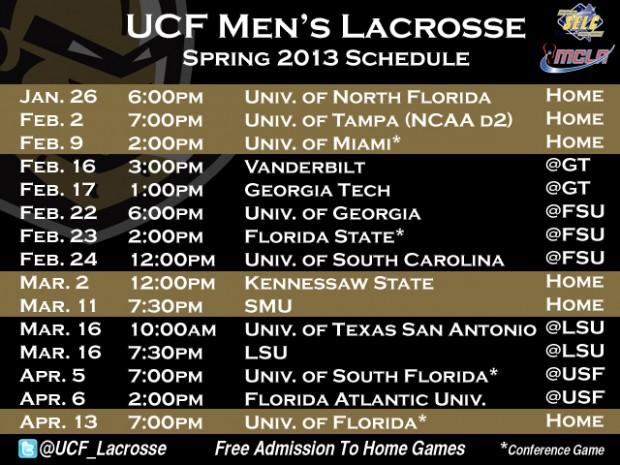 UCF Lacrosse