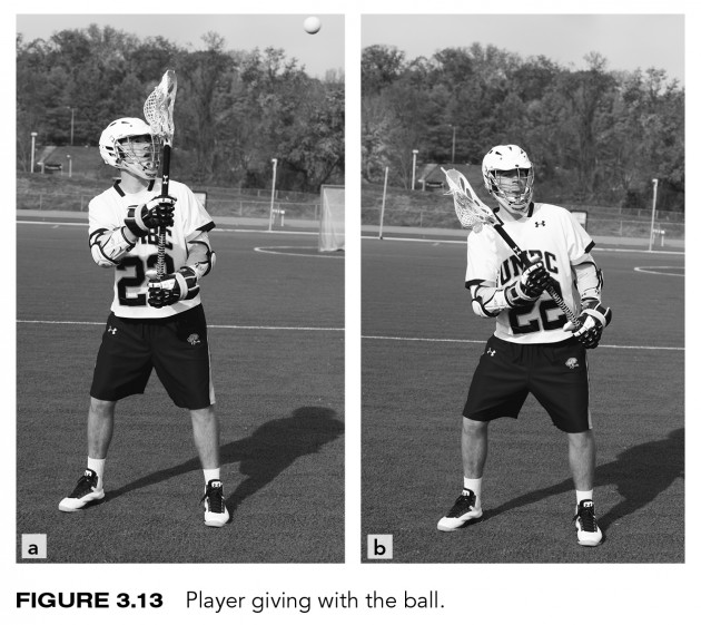 Catching Mechanics for Lacrosse