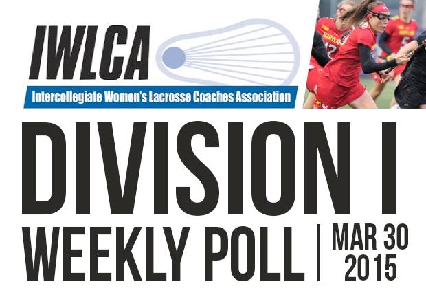 womens-lacrosse-poll-week-8