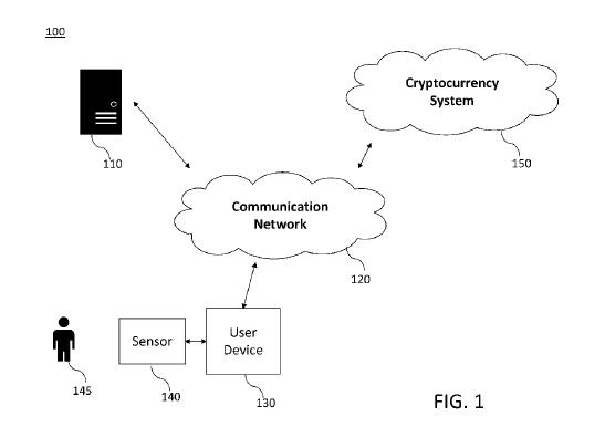 Pagamenti in Bitcoin: come pagare e ricevere pagamenti in BTC