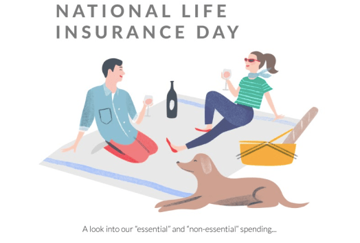 National Life Insurance Day Survey commissioned by Ladder