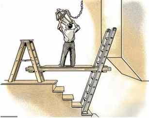scaffolding ladder for stairs