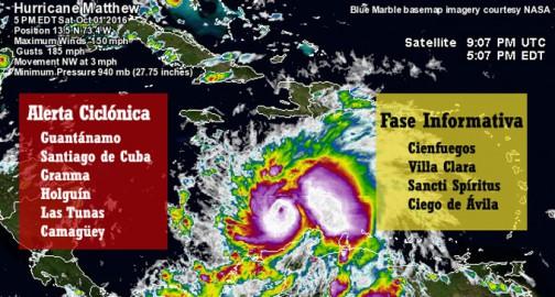 Resultado de imagen de medidas para prevenir los efectos de huracanç
