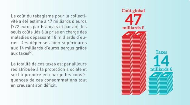 200506 - Coût du tabac Fonds de prévision financer la première génération sans tabac - La Déviation