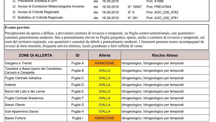Allerta meteo gialla per rischio idrogeologico e idraulico fino alle 20 di oggi