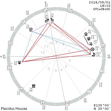 chart_201609011802
