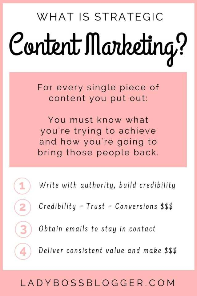 How Strategic Content Converts To Email Subscriptions And Sales written by Elaine Rau founder of LadyBossBlogger