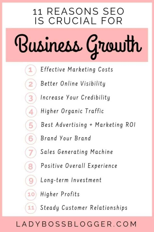 11 Reasons SEO Is Crucial For Business Growth