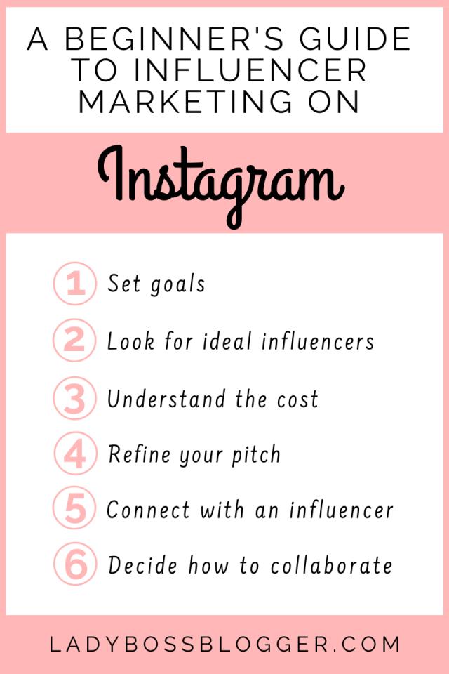 influencer marketing instagram ladybossblogger.com
