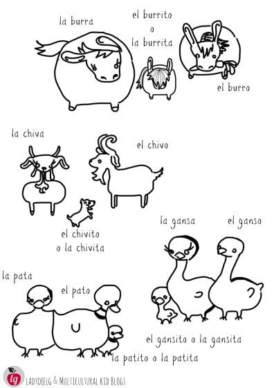 animales_en_espanol_3