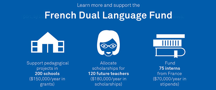 French Dual Language Fund