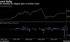 Optimism is higher than ever on a group of stocks that have specialized in disappointment