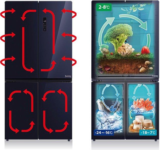 Tehnologia 3 system Toshiba