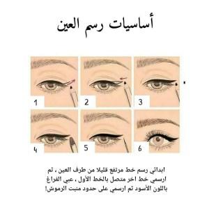 أساسيات رسم العين