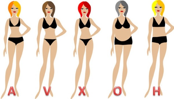 اكتشف وزنك حسب الطول والعمر الوزن الطبيعي للمرأة الحساب بصيغة بونجارد