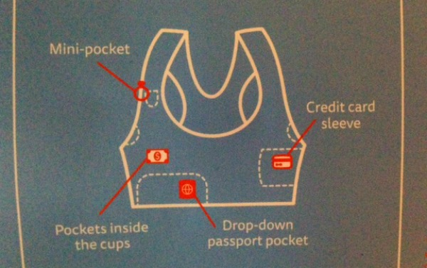 travel bra diagram