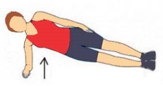تمرين-بلانك-الجانبي-Planks-لتكبير-المؤخرة