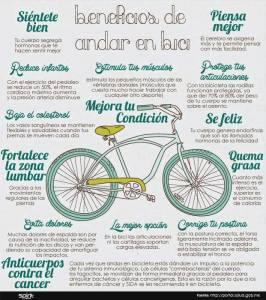 beneficios de ir en bici