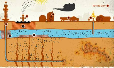 Fracking, infografía