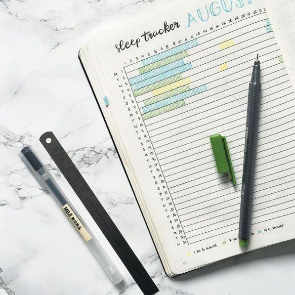 Bullet Journal. un método de organización muy personal. Por journalspiration